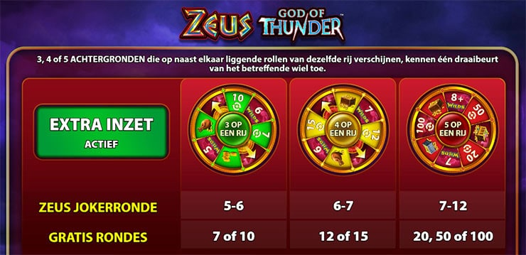 Zeus god of Thunder - Free Spins