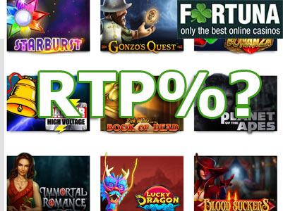 RTP-prosenttiosuus