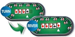turn en river